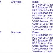 Embleem Custom deluxe Chevrolet 3:3