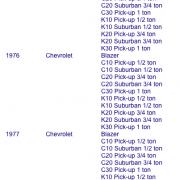 Embleem Scottsdale Chevrolet 1:2